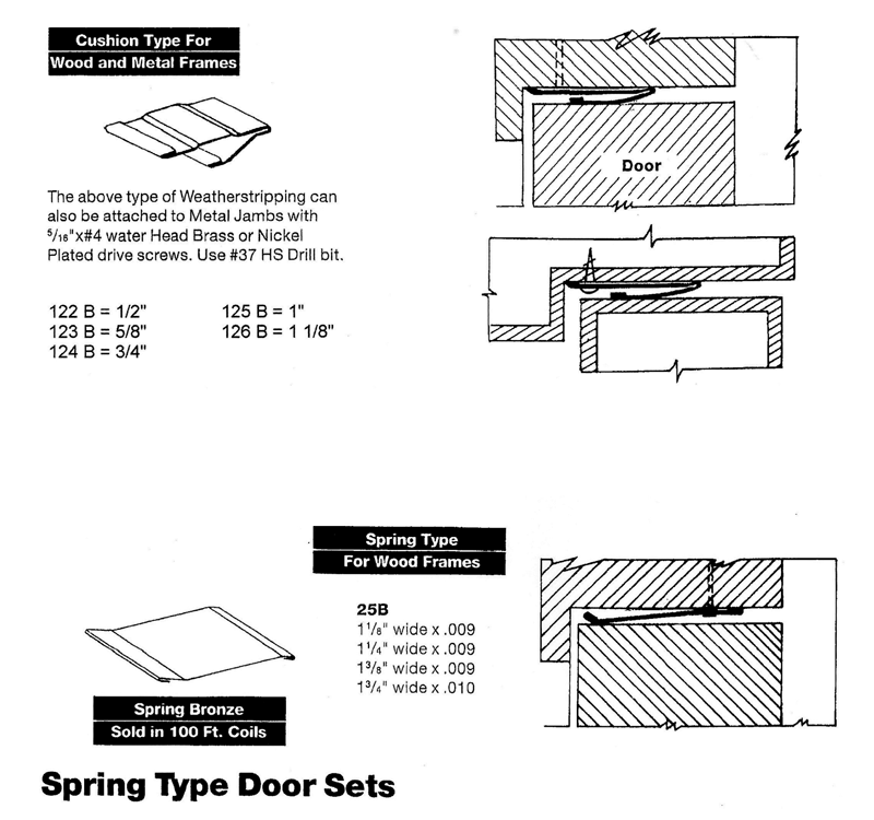 Cushion and Spring Types